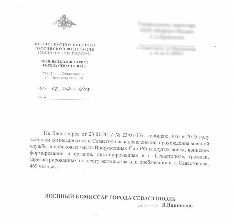 voennosluzhashchie-vybory-gubernatora-sevastopolya12